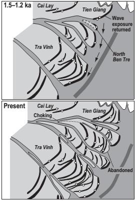 Hình 3. Sơ đồ minh họa sự tiến hóa đồng bằng châu thổ sông Mê Công