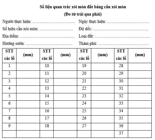 Hình 3. Bảng ghi nhận dữ liệu ngoài thực địa