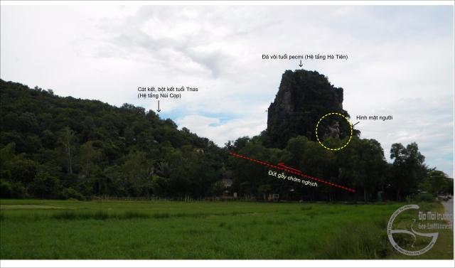 Hình 7. Thạch Động nhìn từ phía tây (trước UBND xã Mỹ Đức)